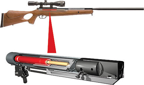 Crosman Stocks
