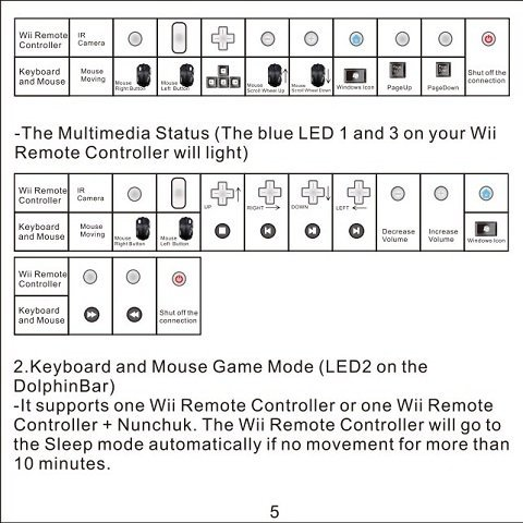 Dolphin Bar - Wireless Wii Remote Sensor for PC USB - Use Wii Motes on a PC